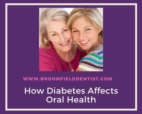 diabetes and oral health graphic
